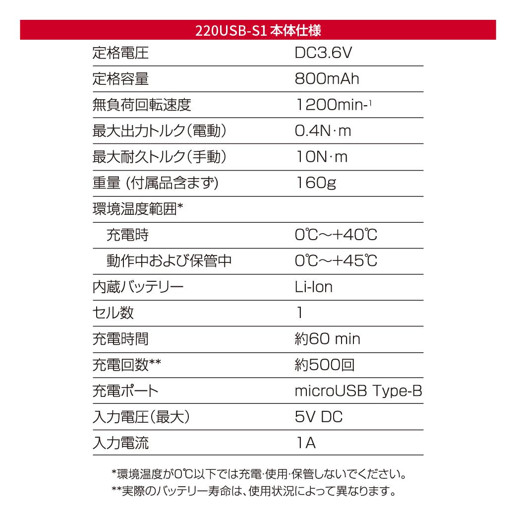 220USB-1_220USB-5機能