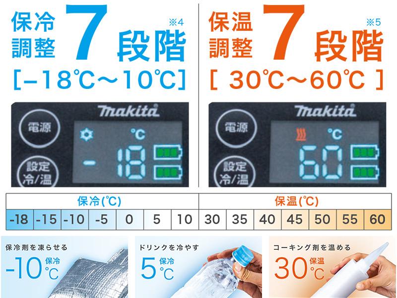 温度設定14段階